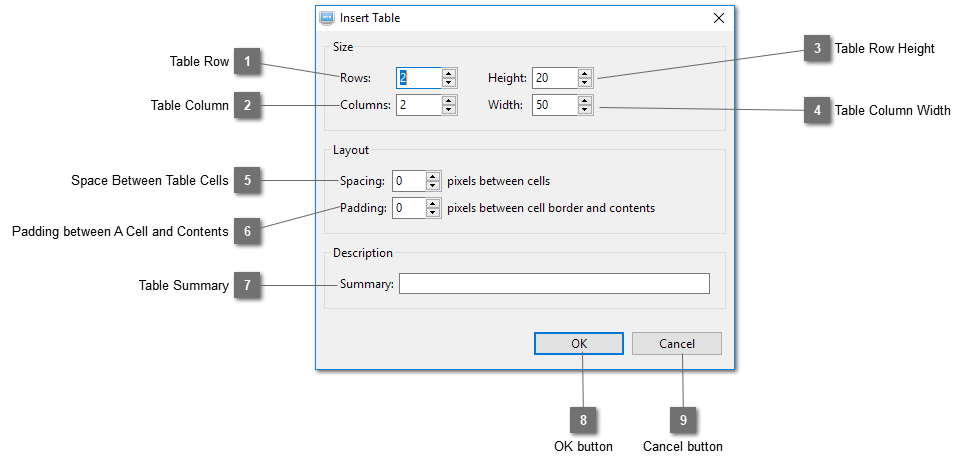 Topic insert table dialog for Javascript table insertcell th