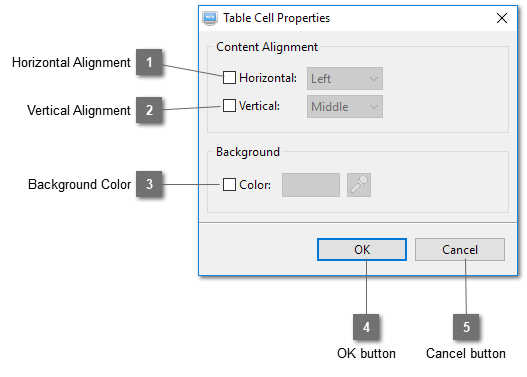 Topic table cell properties dialog - Html table cell properties ...